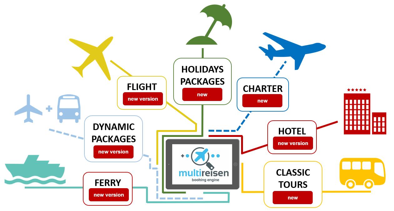 online booking engine:Travel technology providers Flight, Hotels, B2B, B2C,  API XML, WHITE LABEL, Packages -with MULTIREISEN Booking Engine|  multireisen.com